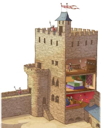 Le Château Fort Il était Une Histoire Ieuh